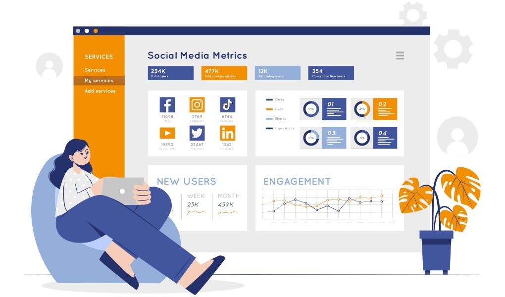 monitorare i risultati sul web
